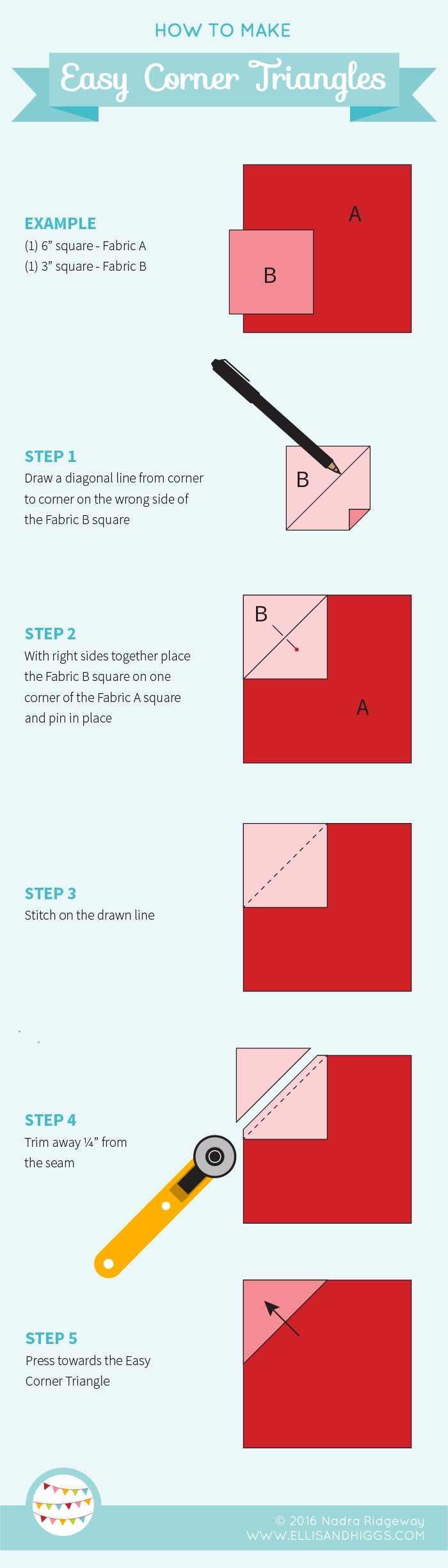 How to make Easy Corner Triangles a Tutorial by Nadra Ridgeway of ellis & higgs